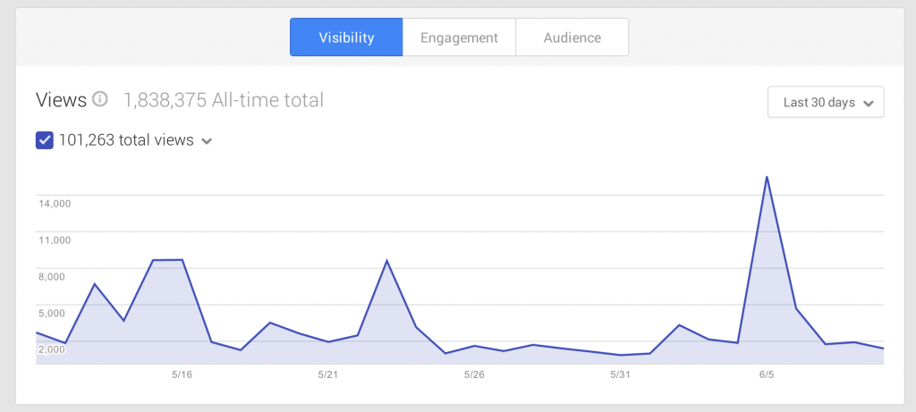 google-my-business-visibility