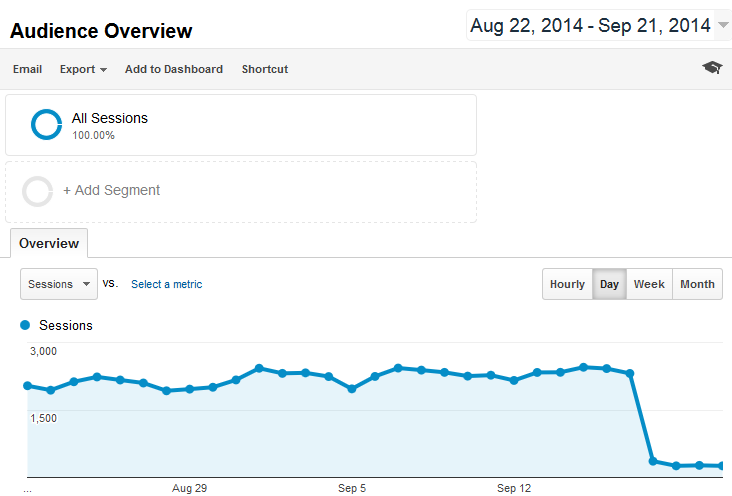 september-2014-google-algorithm-update