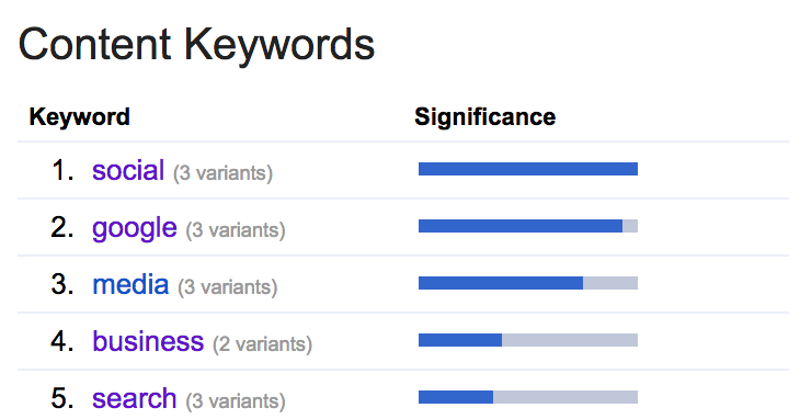 content-keywords-google-webmaster-tools