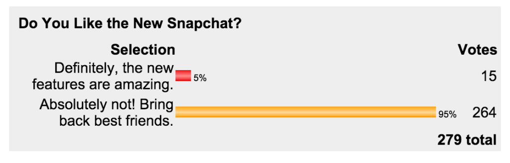 snapchat-best-friends-gone